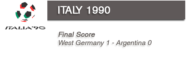 italy 1990 Evolution of FIFA World Cup Logos – 1930 to 2010